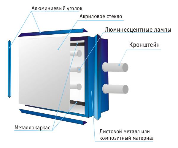 панель-кронштейн