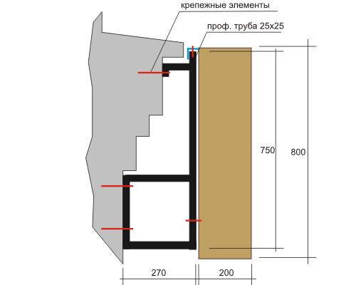 варианты крепления вывески на фасаде здания